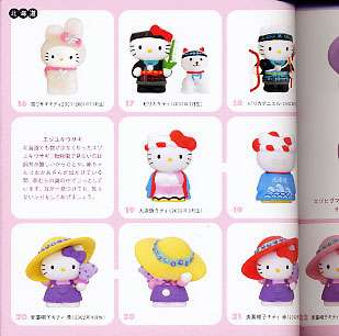 Gotouchi Kitty cell phone charm strap catalog book (Japan guide