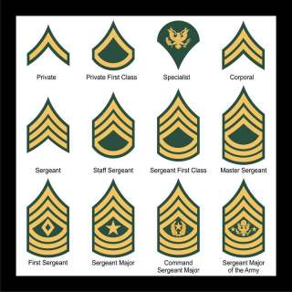 Army enlisted ranks insignia framed ceramic tile