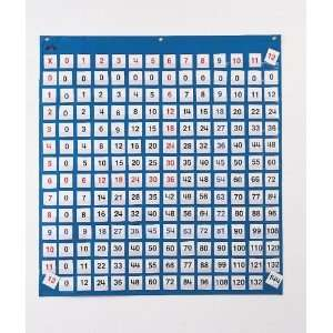 School Smart Multiplication Pocket Chart: Office Products