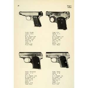 1948 Print 25 Caliber Ortgies Pocket Pistol Owa Paramount