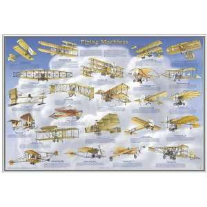 Early Flying Machines Framed Print