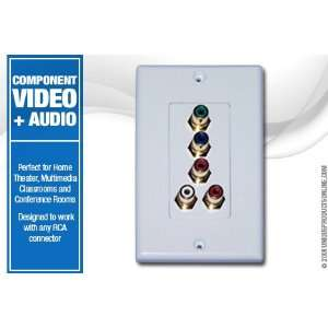Component Video PLUS Audio Wall Plate Electronics