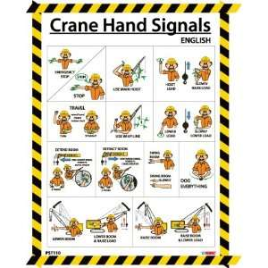 POSTERS CRANE HAND SIGNALS: Home Improvement