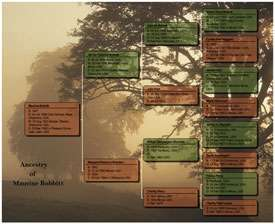 Family Tree Maker for Mac 2 Software